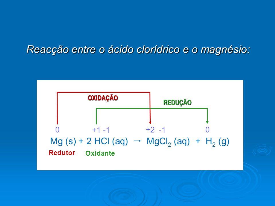 Reacção entre o ácido clorídrico e o magnésio: Mg (s) + 2 HCl (aq) MgCl 2 (aq) + H 2 (g) 0 +1 +2 0 OXIDAÇÃO REDUÇÃO Redutor Oxidante
