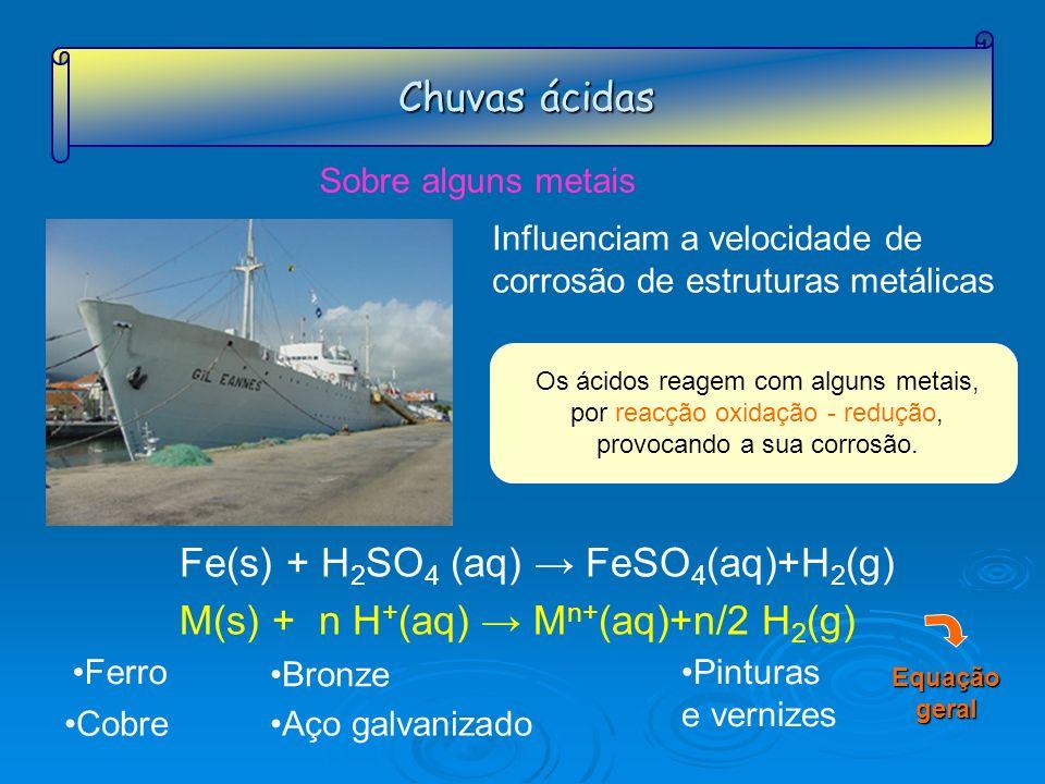 Chuvas ácidas Sobre alguns metais Fe(s) + H 2 SO 4 (aq) FeSO 4 (aq)+H 2 (g) Os ácidos reagem com alguns metais, por reacção oxidação - redução, provoc