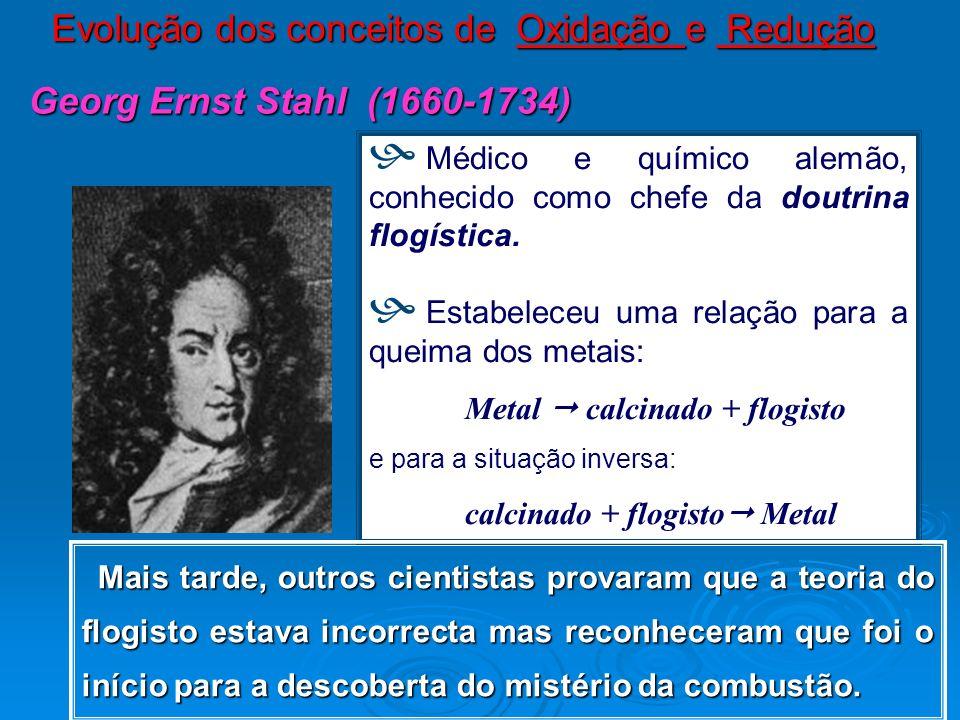 Georg Ernst Stahl (1660-1734) Médico e químico alemão, conhecido como chefe da doutrina flogística. Estabeleceu uma relação para a queima dos metais: