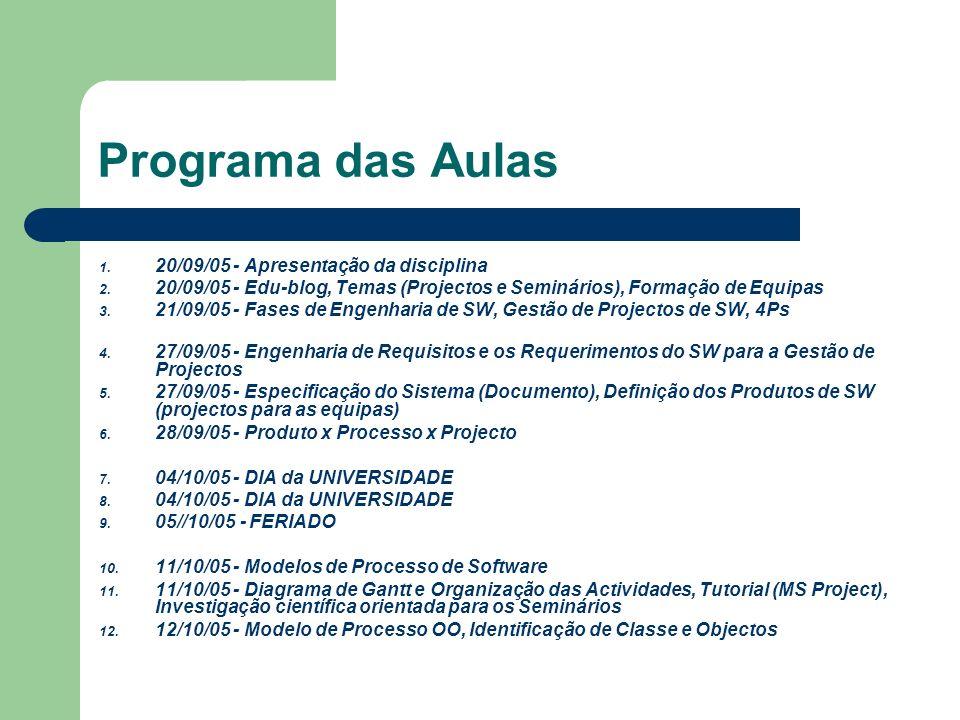 Programa (II) 13.18/10/05 – Planificação do Projecto de Software 14.