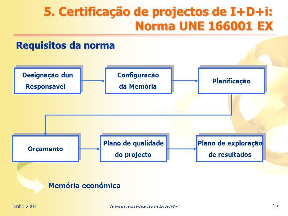 Certificação e fiscalidade de projectos de I+D+i Junho 2004 16 5.