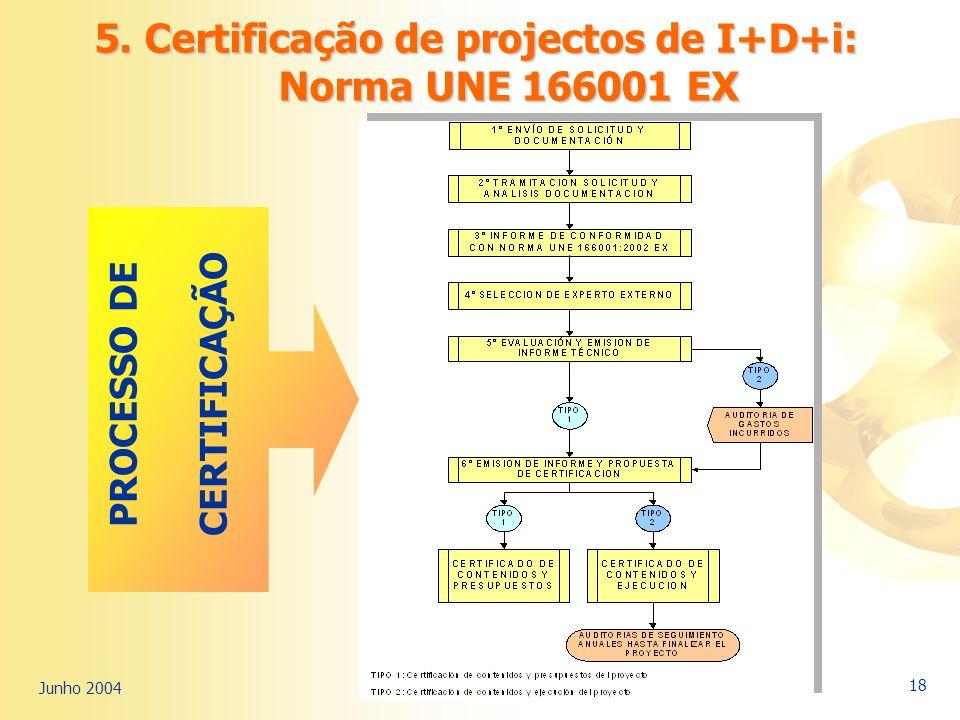 Certificação e fiscalidade de projectos de I+D+i Junho 2004 18 PROCESSO DE CERTIFICAÇÃO 5.