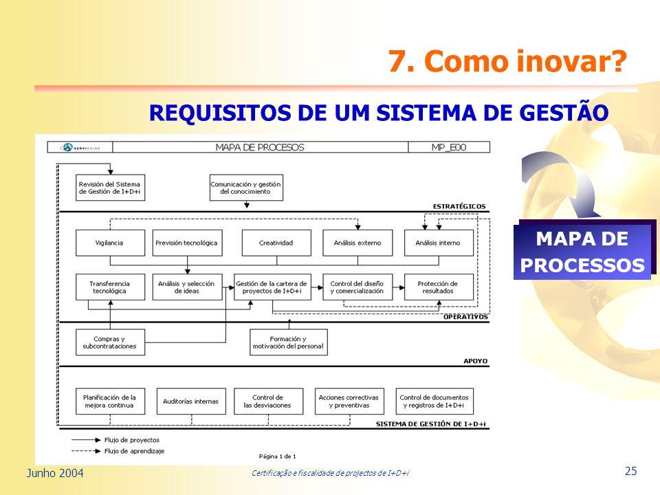 Certificação e fiscalidade de projectos de I+D+i Junho 2004 25 7.