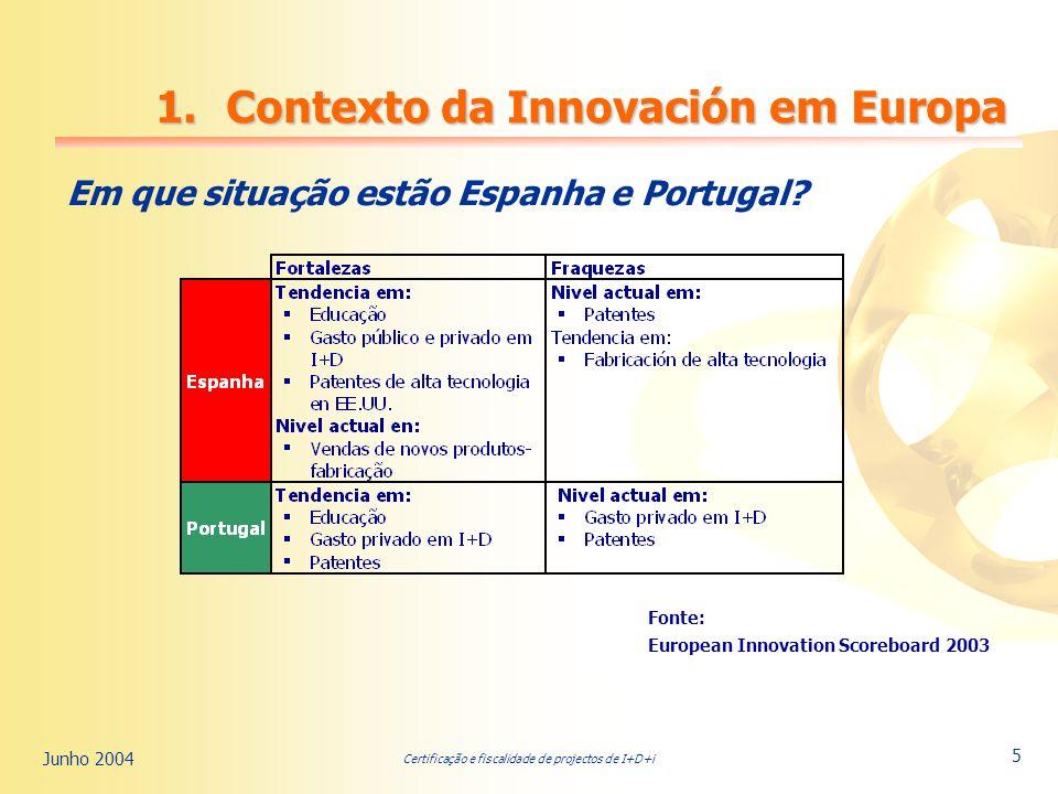 Certificação e fiscalidade de projectos de I+D+i Junho 2004 5 Em que situação estão Espanha e Portugal.