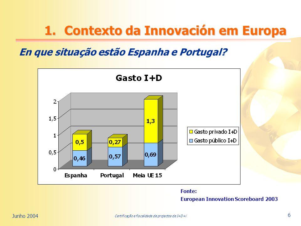 Certificação e fiscalidade de projectos de I+D+i Junho 2004 6 En que situação estão Espanha e Portugal.