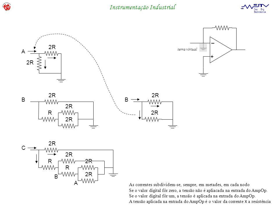 Instrumentação Industrial Dep. Eng. Electrotécnica A 2R + – terra virtual B 2R R C R R B B A As correntes subdividem-se, sempre, em metades, em cada n