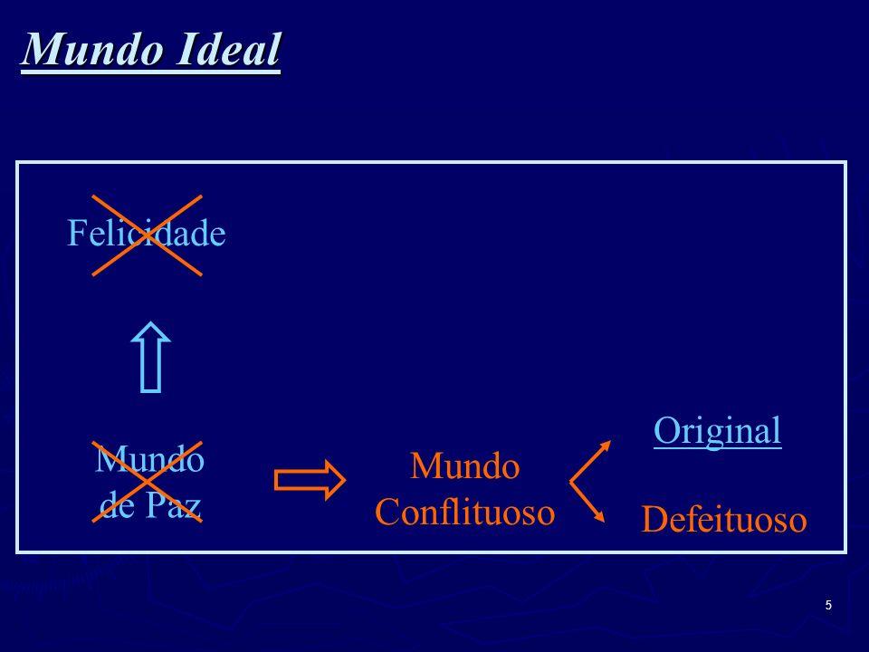 6 Origem Mundo Mundo Ideal