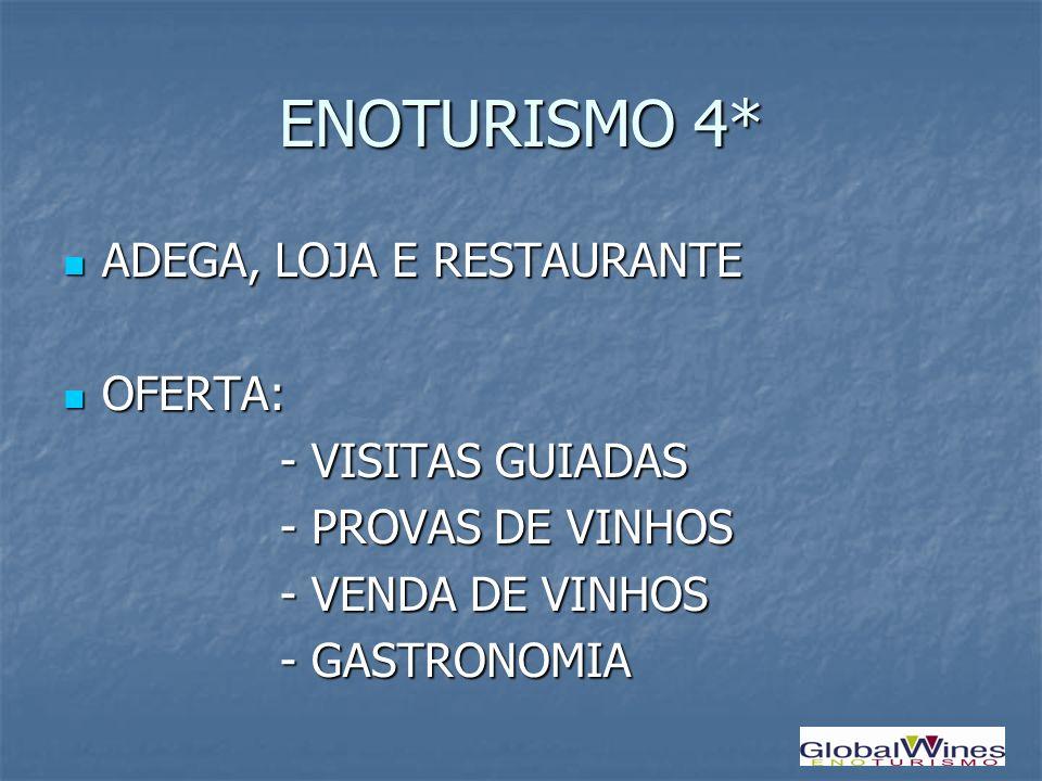 ENOTURISMO 4* ADEGA, LOJA E RESTAURANTE ADEGA, LOJA E RESTAURANTE OFERTA: OFERTA: - VISITAS GUIADAS - VISITAS GUIADAS - PROVAS DE VINHOS - PROVAS DE V