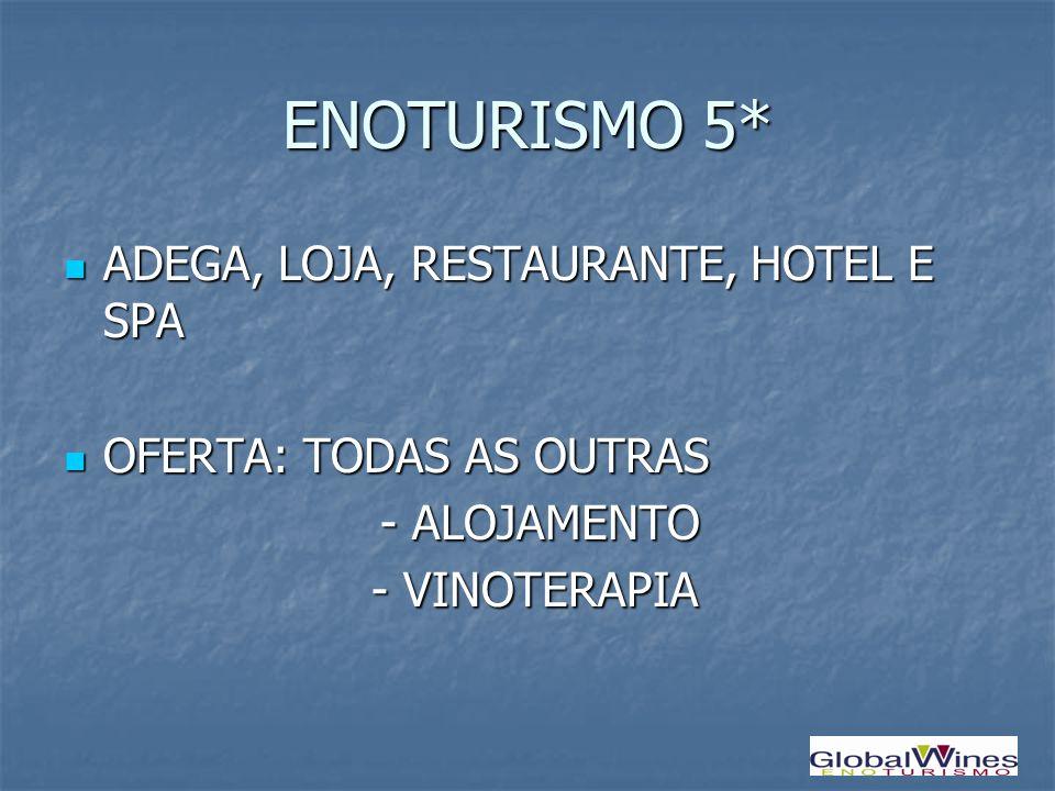 ENOTURISMO 5* ADEGA, LOJA, RESTAURANTE, HOTEL E SPA ADEGA, LOJA, RESTAURANTE, HOTEL E SPA OFERTA: TODAS AS OUTRAS OFERTA: TODAS AS OUTRAS - ALOJAMENTO