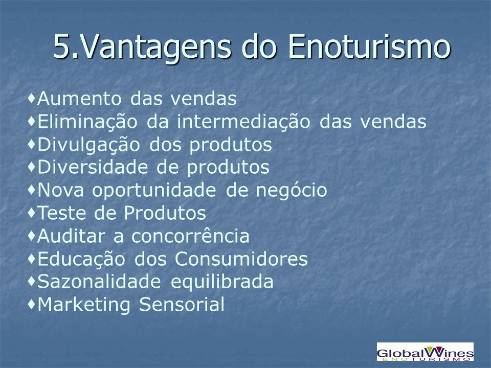 5.Vantagens do Enoturismo Aumento das vendas Eliminação da intermediação das vendas Divulgação dos produtos Diversidade de produtos Nova oportunidade