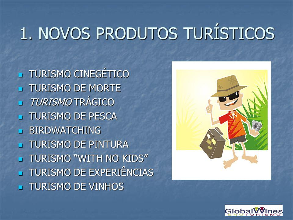PROFISSIONAL DO ENOTURISMO DOMÍNIO COMPLETO DOS PROCESSOS VÍNICOS DOMÍNIO COMPLETO DOS PROCESSOS VÍNICOS EXCELÊNCIA NO SERVIÇO DE VINHOS EXCELÊNCIA NO SERVIÇO DE VINHOS ENQUADRAR VINHO c/ GASTRONOMIA ENQUADRAR VINHO c/ GASTRONOMIA CONHECIMENTO DOS VINHOS DA ADEGA CONHECIMENTO DOS VINHOS DA ADEGA IDIOMAS IDIOMAS INFORMAÇÕES ADICIONAIS INFORMAÇÕES ADICIONAIS FLEXIBILIDADE DE HORÁRIO FLEXIBILIDADE DE HORÁRIO ESTIMULAR O SENTIDO DE COMPRA ESTIMULAR O SENTIDO DE COMPRA APRENDIZAGEM CONTÍNUA ( NOVOS VINHOS ) APRENDIZAGEM CONTÍNUA ( NOVOS VINHOS ) VOCAÇÃO VOCAÇÃO