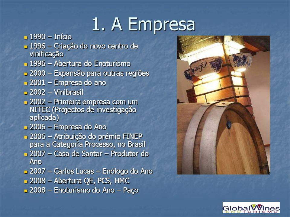 1. A Empresa 1990 – Início 1990 – Início 1996 – Criação do novo centro de vinificação 1996 – Criação do novo centro de vinificação 1996 – Abertura do