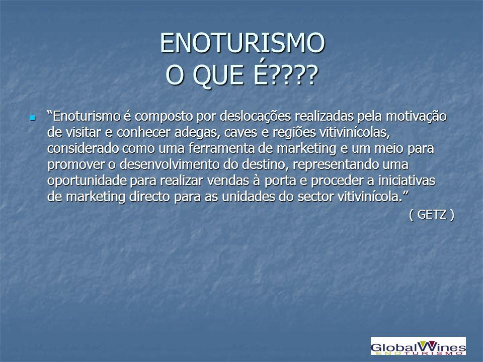 ENOTURISMO PROBLEMAS FALTA DE VISÃO DAS ADEGAS FALTA DE VISÃO DAS ADEGAS VIAJANTE SEM CULTURA VÍNICA VIAJANTE SEM CULTURA VÍNICA ADEGAS FECHADAS ADEGAS FECHADAS INEXISTÊNCIA DE INFRAESTRUTURAS DE APOIO Á RECEPÇÃO INEXISTÊNCIA DE INFRAESTRUTURAS DE APOIO Á RECEPÇÃO MÁS ACESSIBILIDADES MÁS ACESSIBILIDADES FALTA TRANSPORTES PÚBLICOS ENTRE ADEGAS FALTA TRANSPORTES PÚBLICOS ENTRE ADEGAS FALTA DE SINALIZAÇÃO FALTA DE SINALIZAÇÃO IMPOSSIBILIDADE DE LEVAR VINHOS IMPOSSIBILIDADE DE LEVAR VINHOS FALTA DE PROMOÇÃO FALTA DE PROMOÇÃO