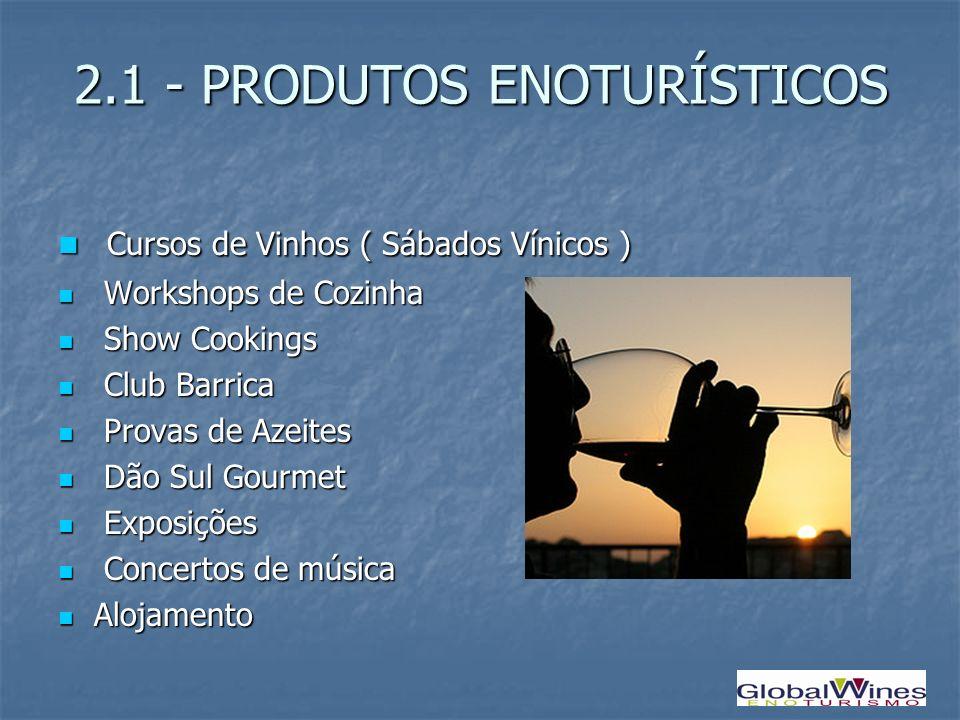 2.1 - PRODUTOS ENOTURÍSTICOS Cursos de Vinhos ( Sábados Vínicos ) Cursos de Vinhos ( Sábados Vínicos ) Workshops de Cozinha Workshops de Cozinha Show
