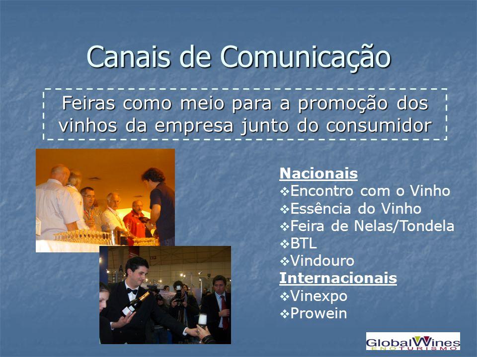 Canais de Comunicação Feiras como meio para a promoção dos vinhos da empresa junto do consumidor Nacionais Encontro com o Vinho Essência do Vinho Feir