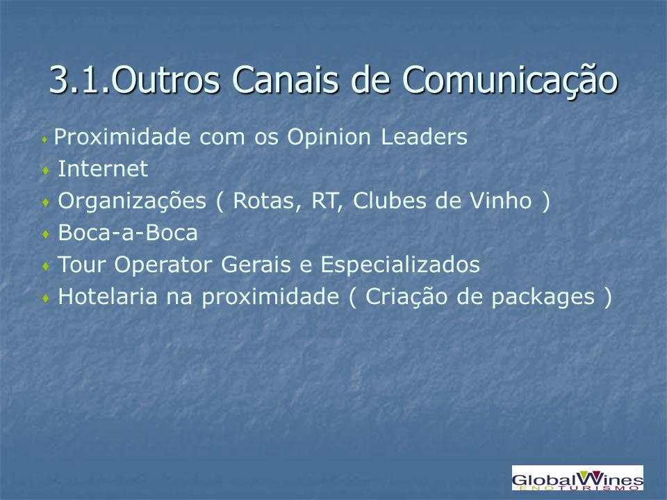3.1.Outros Canais de Comunicação Proximidade com os Opinion Leaders Internet Organizações ( Rotas, RT, Clubes de Vinho ) Boca-a-Boca Tour Operator Ger