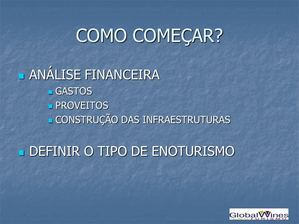 ENOTURISMO 1* NÃO INTERESSA PASSA Á FRENTE!!!!