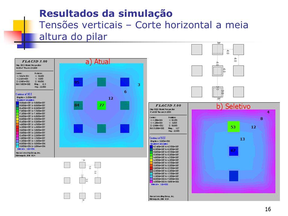 16 Resultados da simulação Tensões verticais – Corte horizontal a meia altura do pilar 7784 95 12 6 3 13 12 8 4 67 53 b) Seletivo a) Atual