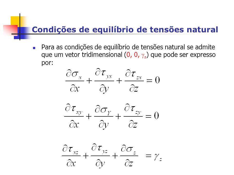 Condições de equilíbrio de tensões natural Para as condições de equilíbrio de tensões natural se admite que um vetor tridimensional (0, 0, z ) que pode ser expresso por: