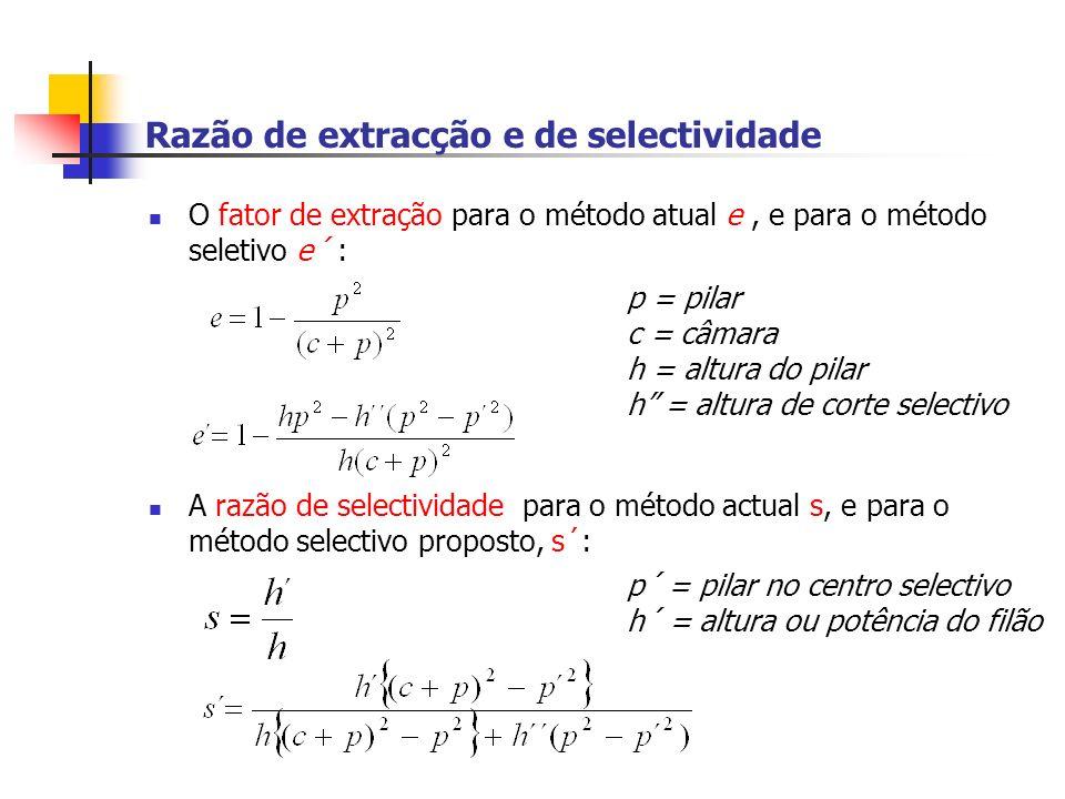 Razão de extracção e de selectividade O fator de extração para o método atual e, e para o método seletivo e´ : A razão de selectividade para o método actual s, e para o método selectivo proposto, s´: p = pilar c = câmara h = altura do pilar h = altura de corte selectivo p´ = pilar no centro selectivo h´ = altura ou potência do filão