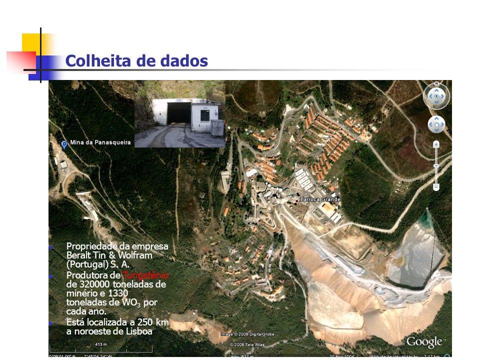 Colheita de dados Propriedade da empresa Beralt Tin & Wolfram (Portugal) S.