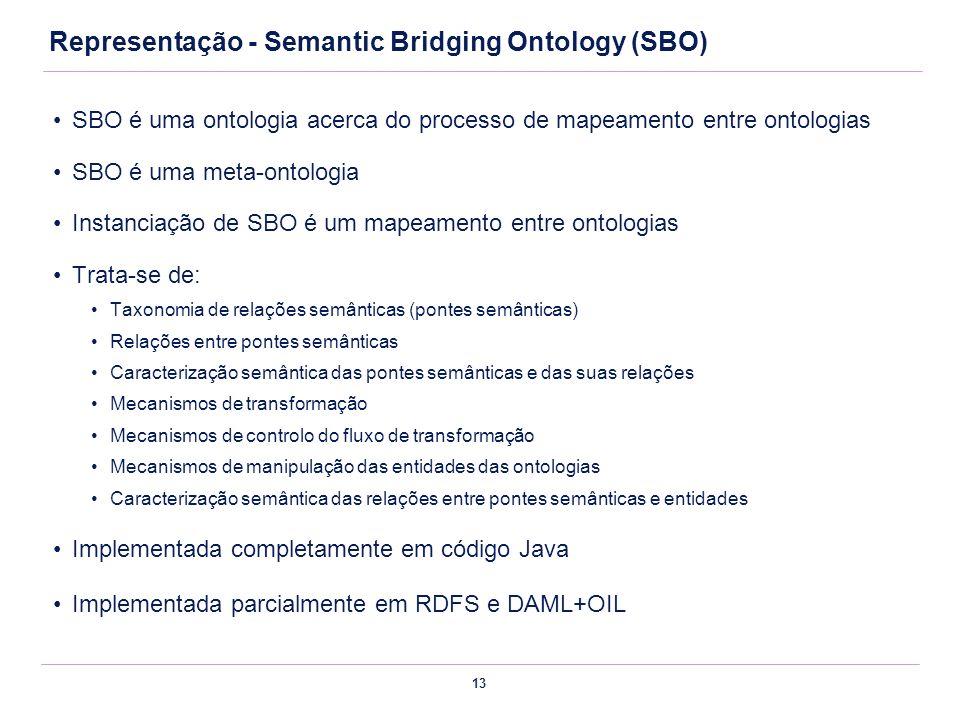 13 Representação - Semantic Bridging Ontology (SBO) SBO é uma ontologia acerca do processo de mapeamento entre ontologias SBO é uma meta-ontologia Ins