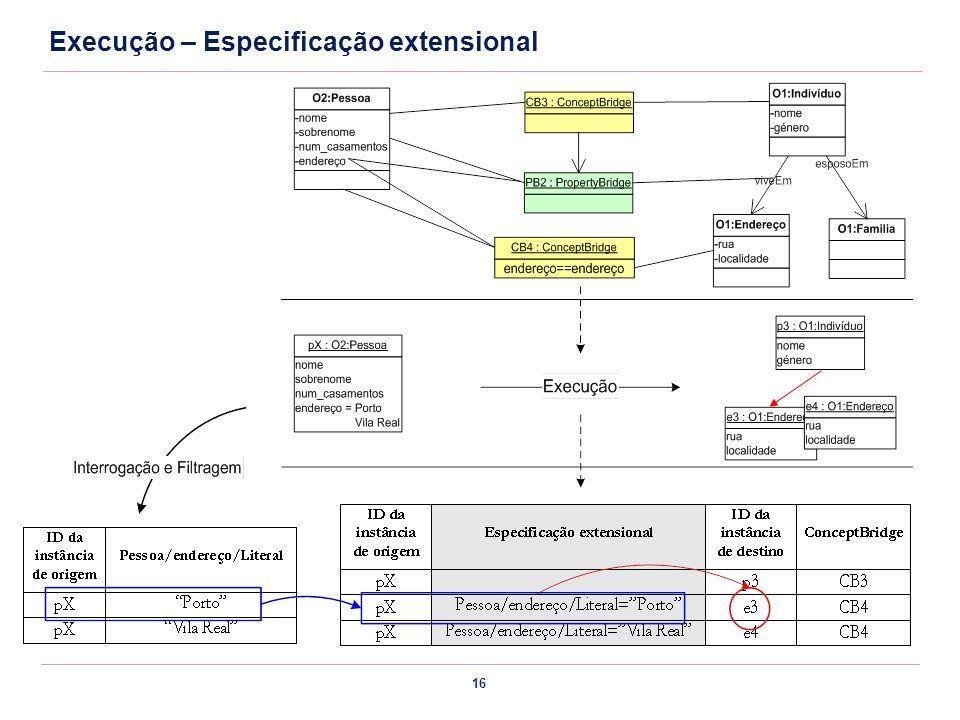 16 Execução – Especificação extensional