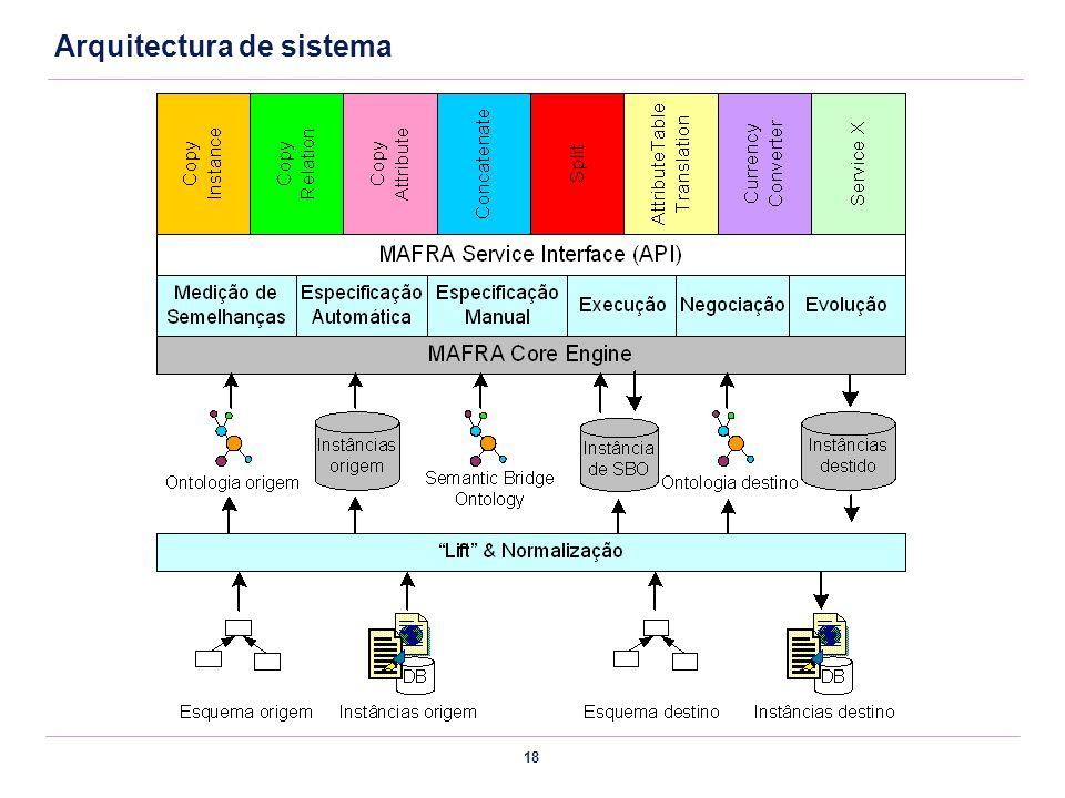 18 Arquitectura de sistema