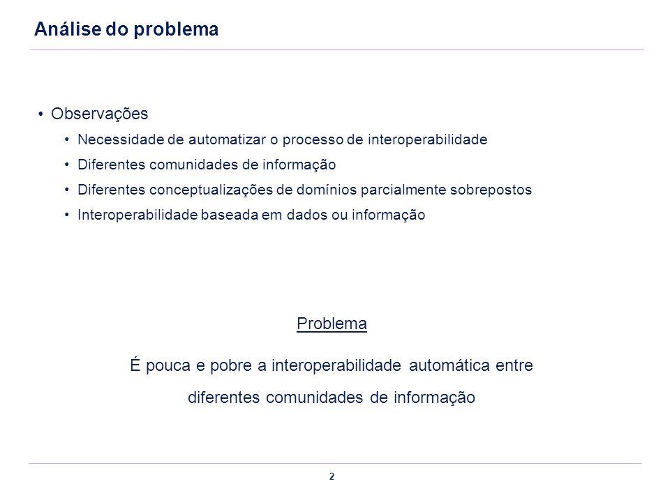 2 Análise do problema Observações Necessidade de automatizar o processo de interoperabilidade Diferentes comunidades de informação Diferentes conceptu