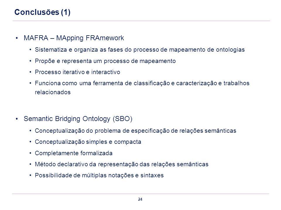 24 Conclusões (1) MAFRA – MApping FRAmework Sistematiza e organiza as fases do processo de mapeamento de ontologias Propõe e representa um processo de