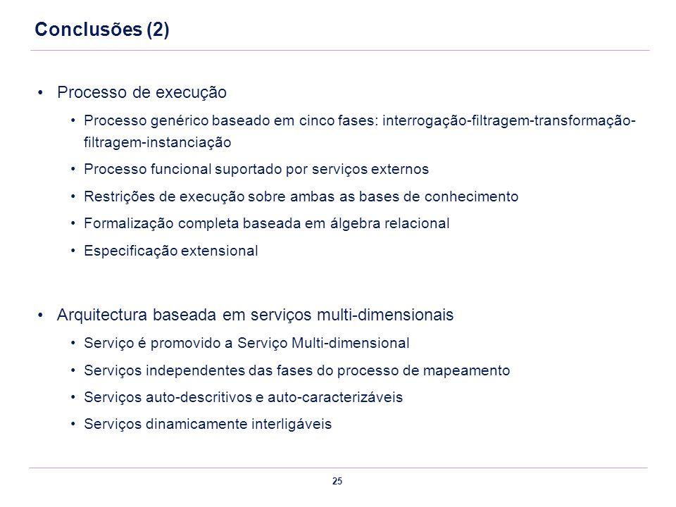 25 Conclusões (2) Processo de execução Processo genérico baseado em cinco fases: interrogação-filtragem-transformação- filtragem-instanciação Processo