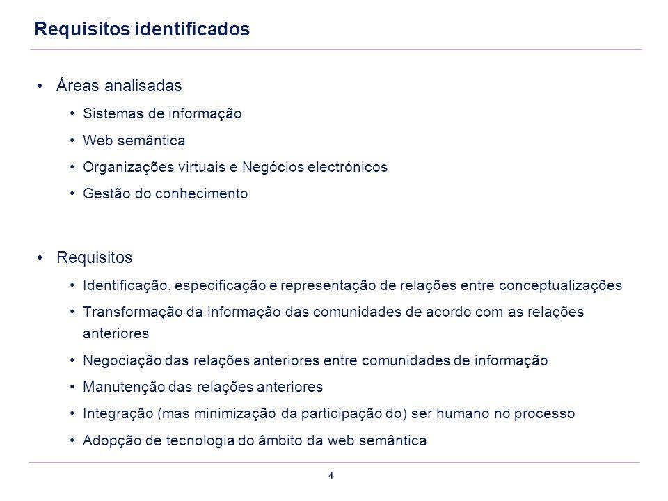 4 Requisitos identificados Áreas analisadas Sistemas de informação Web semântica Organizações virtuais e Negócios electrónicos Gestão do conhecimento