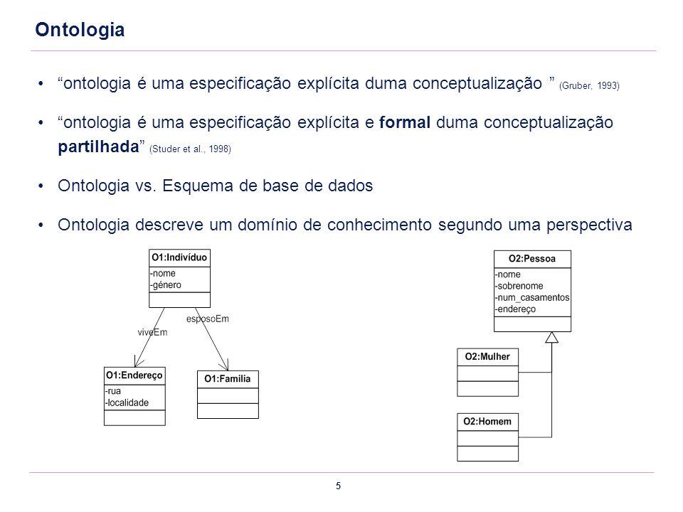 5 Ontologia ontologia é uma especificação explícita duma conceptualização (Gruber, 1993) ontologia é uma especificação explícita e formal duma concept