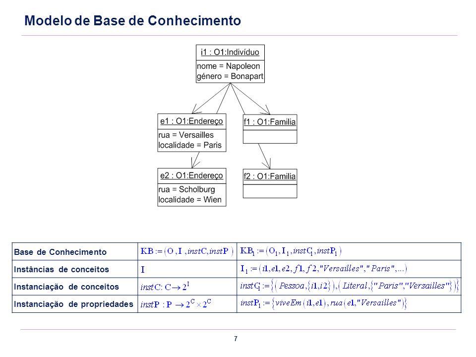 7 Base de Conhecimento Instâncias de conceitos Instanciação de conceitos Instanciação de propriedades Modelo de Base de Conhecimento