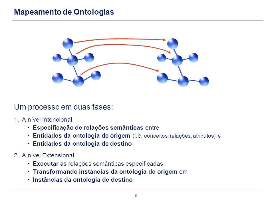 8 Mapeamento de Ontologias Um processo em duas fases: 1.A nível Intencional Especificação de relações semânticas entre Entidades da ontologia de orige
