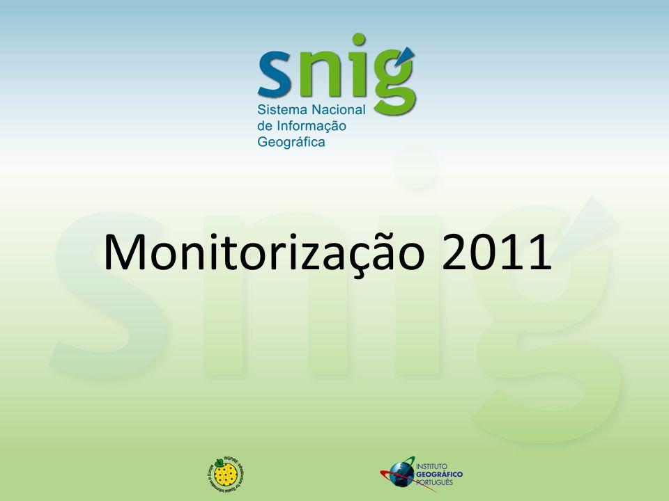 Monitorização 2011