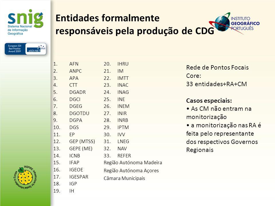 Entidades formalmente responsáveis pela produção de CDG 1.AFN 2.ANPC 3.APA 4.CTT 5.DGADR 6.DGCI 7.DGEG 8.DGOTDU 9.DGPA 10.DGS 11.EP 12.GEP (MTSS) 13.GEPE (ME) 14.ICNB 15.IFAP 16.IGEOE 17.IGESPAR 18.IGP 19.IH 20.IHRU 21.IM 22.IMTT 23.INAC 24.INAG 25.INE 26.INEM 27.INIR 28.INRB 29.IPTM 30.IVV 31.LNEG 32.NAV 33.REFER Região Autónoma Madeira Região Autónoma Açores Câmara Municipais Rede de Pontos Focais Core: 33 entidades+RA+CM Casos especiais: As CM não entram na monitorização a monitorização nas RA é feita pelo representante dos respectivos Governos Regionais