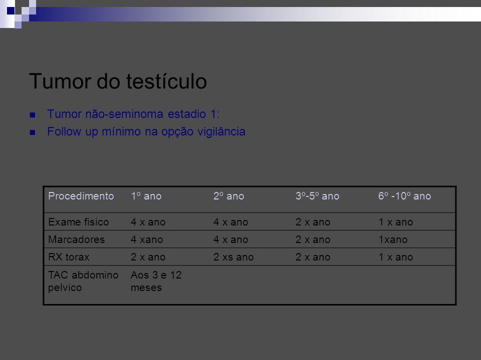 Tumor não-seminoma estadio 1: Follow up mínimo na opção vigilância Procedimento1º ano2º ano3º-5º ano6º -10º ano Exame fisico4 x ano 2 x ano1 x ano Mar