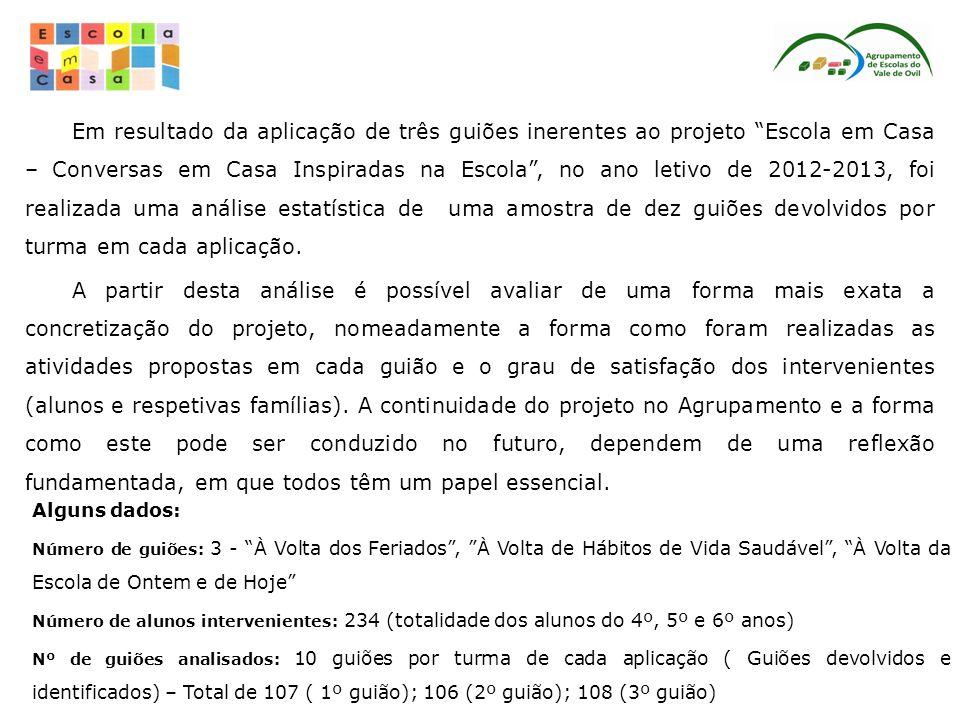 Em resultado da aplicação de três guiões inerentes ao projeto Escola em Casa – Conversas em Casa Inspiradas na Escola, no ano letivo de 2012-2013, foi