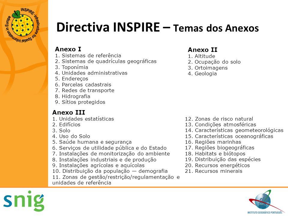 1.Rede INSPIRE - Rede de Pontos Focais das instituições públicas Continuar a expandir a RPF.
