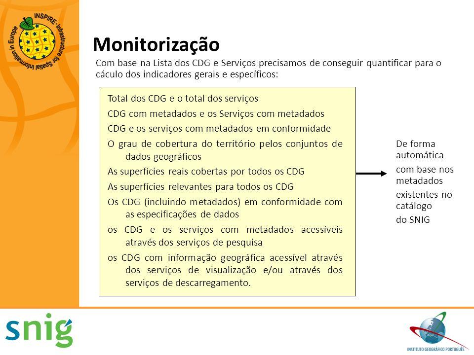Total dos CDG e o total dos serviços CDG com metadados e os Serviços com metadados CDG e os serviços com metadados em conformidade O grau de cobertura