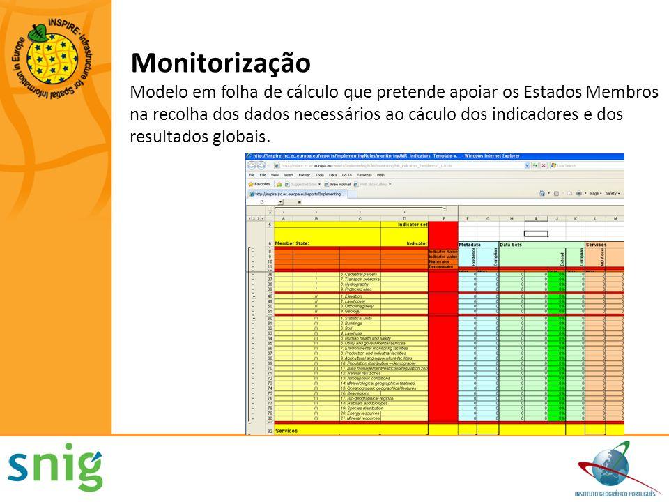Monitorização Modelo em folha de cálculo que pretende apoiar os Estados Membros na recolha dos dados necessários ao cáculo dos indicadores e dos resul
