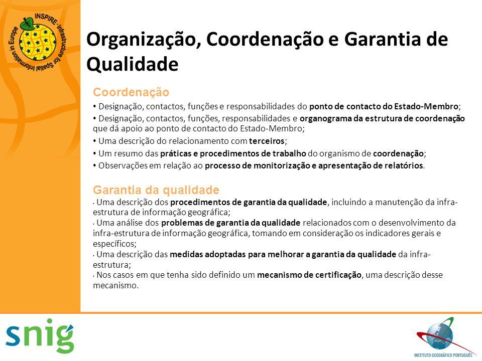 Organização, Coordenação e Garantia de Qualidade Coordenação Designação, contactos, funções e responsabilidades do ponto de contacto do Estado-Membro;