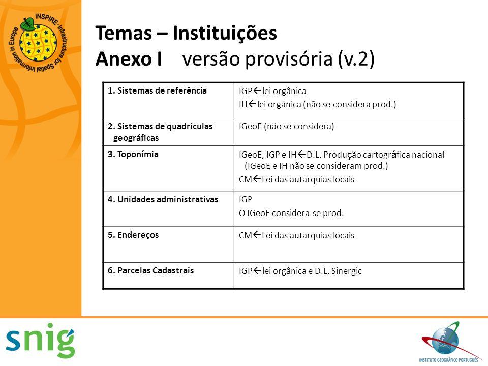 Temas – Instituições Anexo I versão provisória (v.2) 1. Sistemas de referênciaIGP lei orgânica IH lei orgânica (não se considera prod.) 2. Sistemas de
