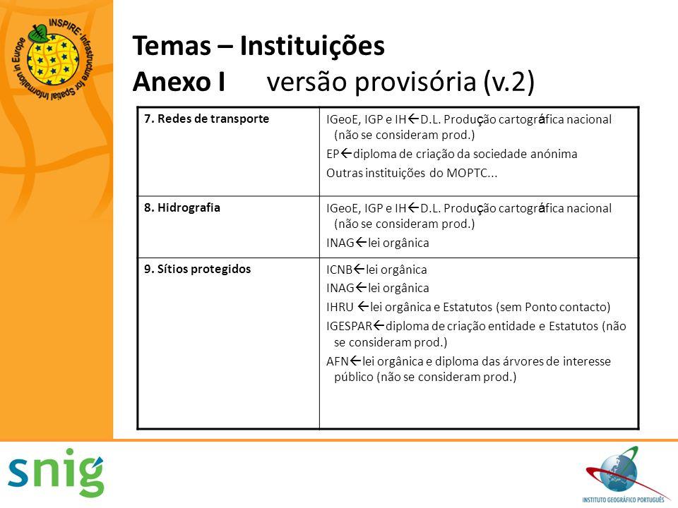 Temas – Instituições Anexo I versão provisória (v.2) 7. Redes de transporteIGeoE, IGP e IH D.L. Produ ç ão cartogr á fica nacional (não se consideram