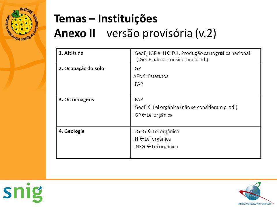 Temas – Instituições Anexo II versão provisória (v.2) 1. AltitudeIGeoE, IGP e IH D.L. Produ ç ão cartogr á fica nacional (IGeoE não se consideram prod