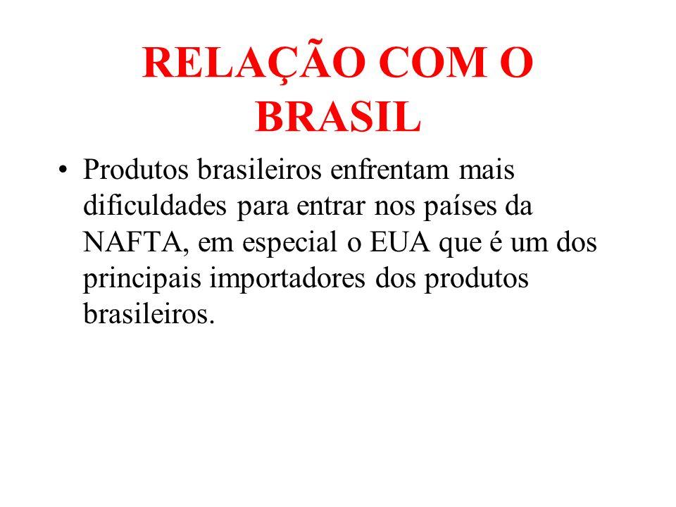 RELAÇÃO COM O BRASIL Produtos brasileiros enfrentam mais dificuldades para entrar nos países da NAFTA, em especial o EUA que é um dos principais impor