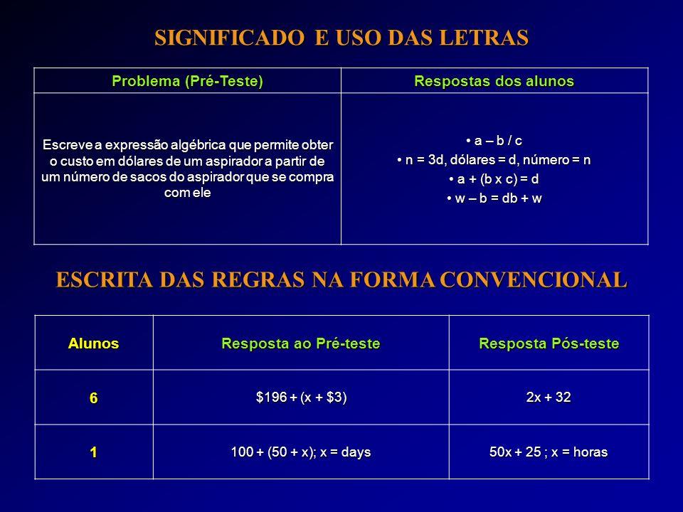 SIGNIFICADO E USO DAS LETRAS Problema (Pré-Teste) Respostas dos alunos Escreve a expressão algébrica que permite obter o custo em dólares de um aspira