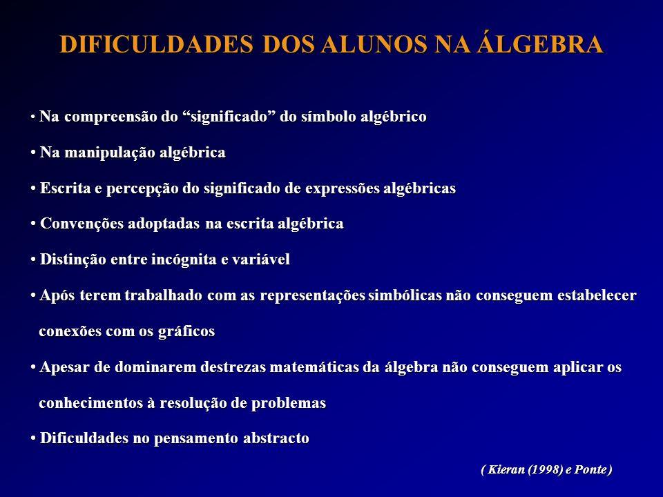 Na compreensão do significado do símbolo algébrico Na compreensão do significado do símbolo algébrico Na manipulação algébrica Na manipulação algébric