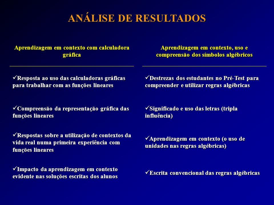 ANÁLISE DE RESULTADOS Aprendizagem em contexto com calculadora gráfica Aprendizagem em contexto, uso e compreensão dos símbolos algébricos Resposta ao